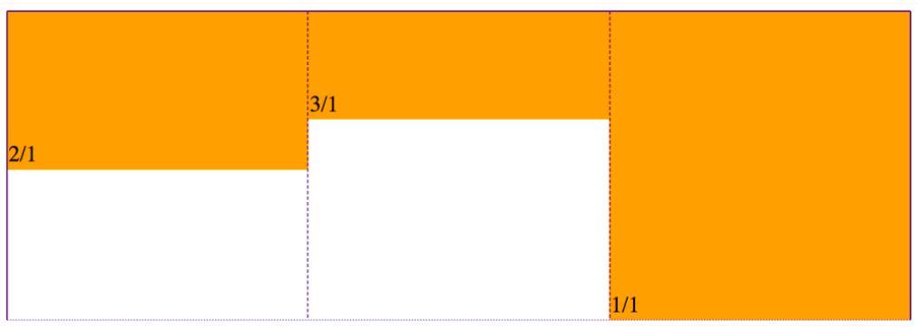 Aspect Ratios for Grid Items