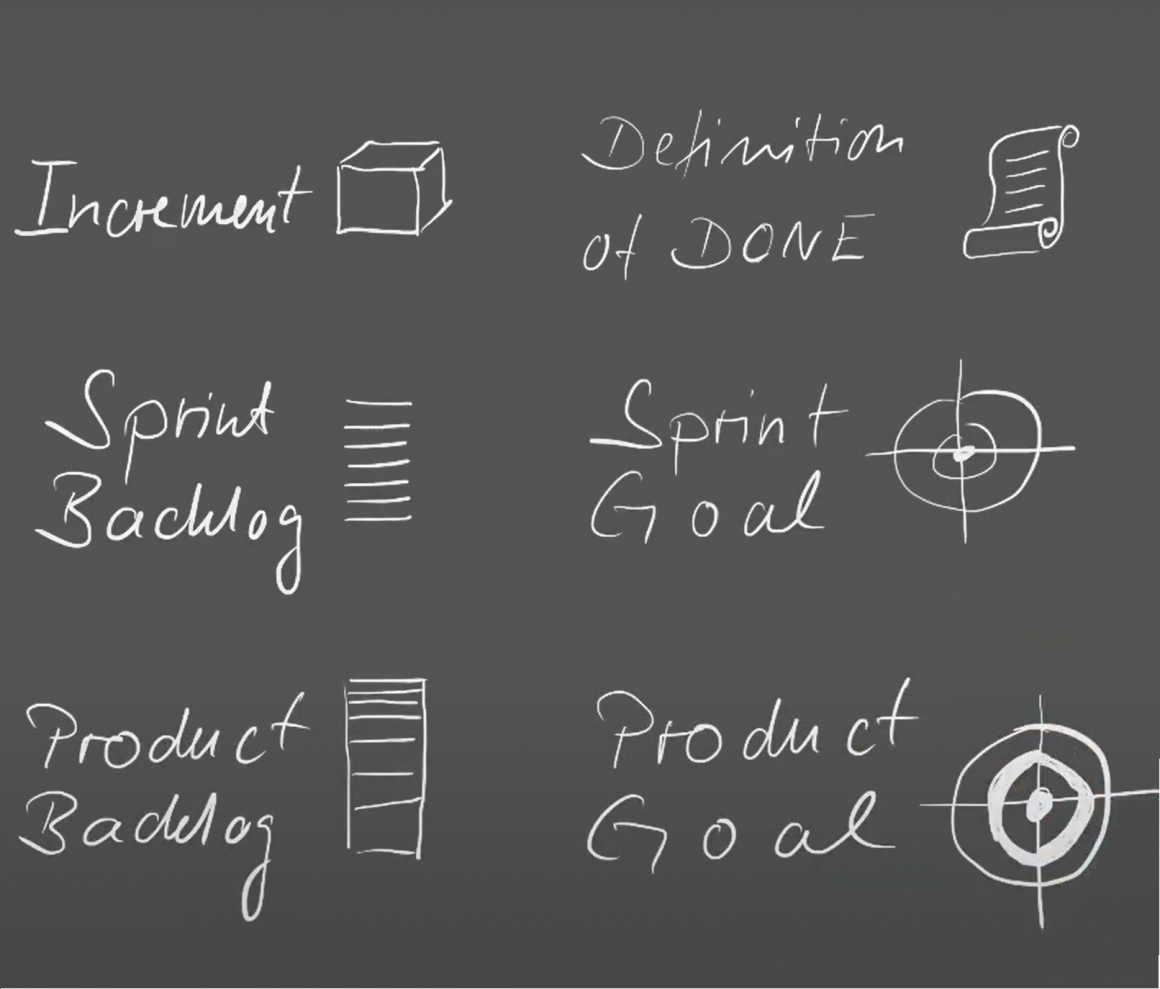 Scrum Guide 2020 – Product Goal